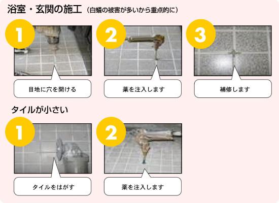 シロアリ 消毒工事 浴室・玄関施工