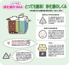 jyoukasou-shikumi-3.jpg