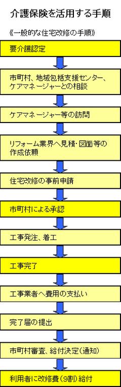kaigo-1.jpg